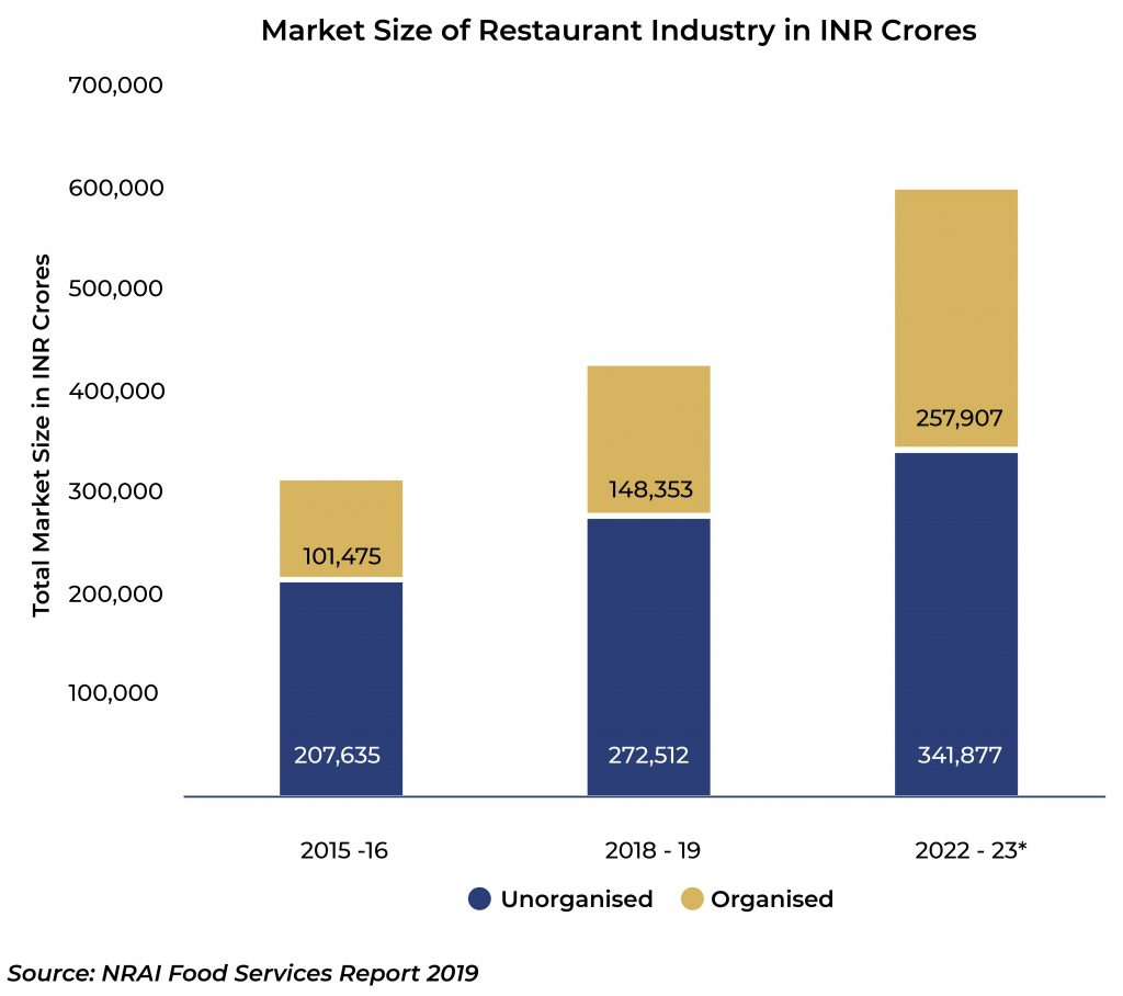 IHM Article June 2 1 IHM Aurangabad: Restaurant Revenue Strategy - an imperative for survival and growth