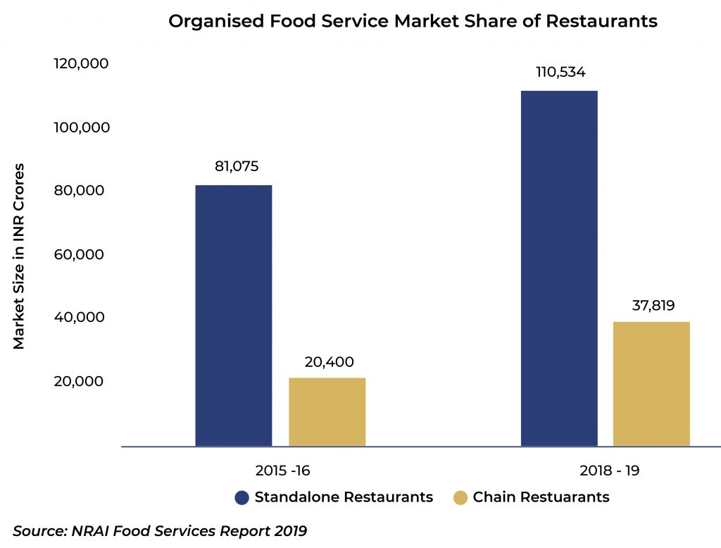 IHM Article June 3 1 IHM Aurangabad: Restaurant Revenue Strategy - an imperative for survival and growth